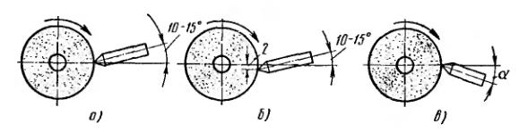 Правка и устранение биений шлифовального круга. Техника безопасности.