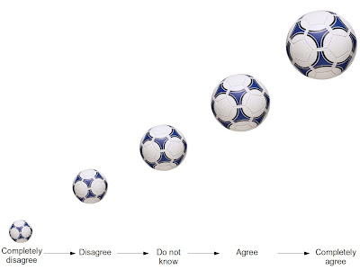 Ordinal football