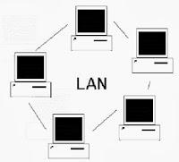 Tips trik Mengamankan Data Pada Jaringan LAN - Local Area Network