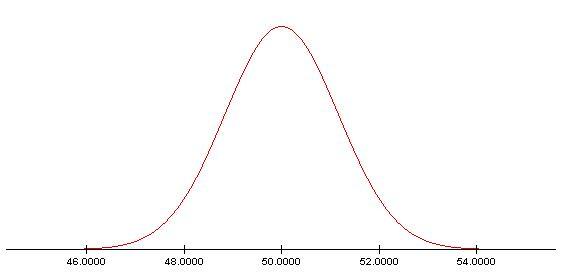 valor laboratorio: