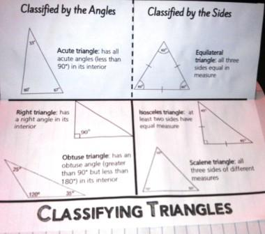 the math magazine geometry classifying triangles by angles sides foldable g g. Black Bedroom Furniture Sets. Home Design Ideas