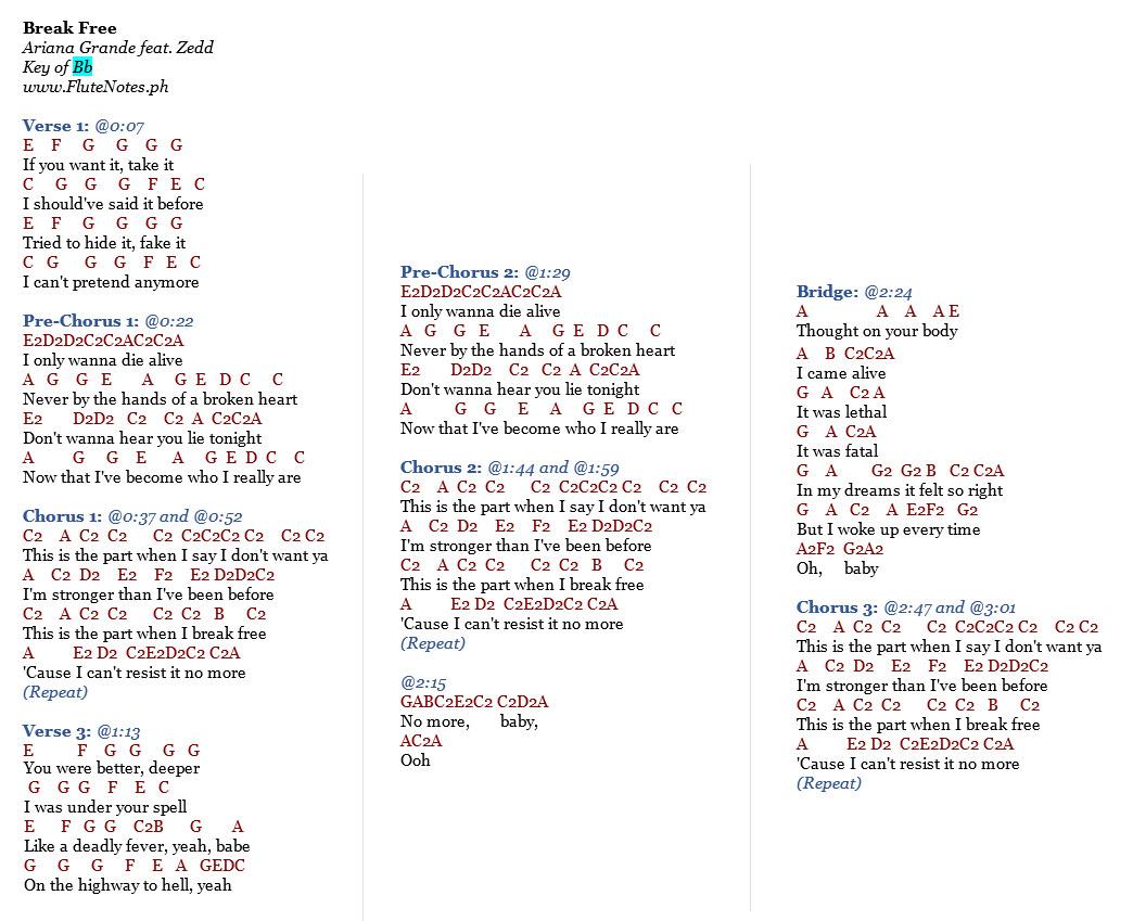 Break Free - Ariana Grande feat. Zedd | Music Letter Notation with ...