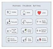 Aufgedeckt: Neue Facebook-Buttons