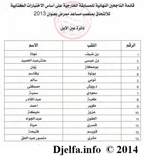 قائمة الناجحين في مسابقة الشبه الطبي (مساعد ممرّض) لولاية الجلفة 13.jpg