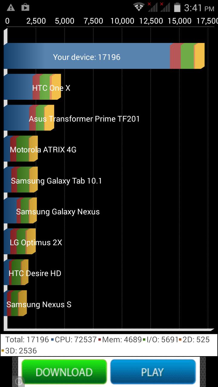 DTC GT21 Neptune Quadrant Standard Benchmark