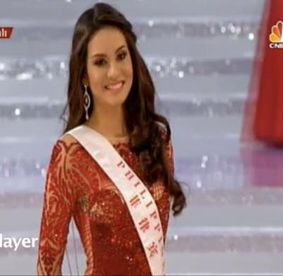 The Intersections & Beyond: Miss China is Miss World 2012