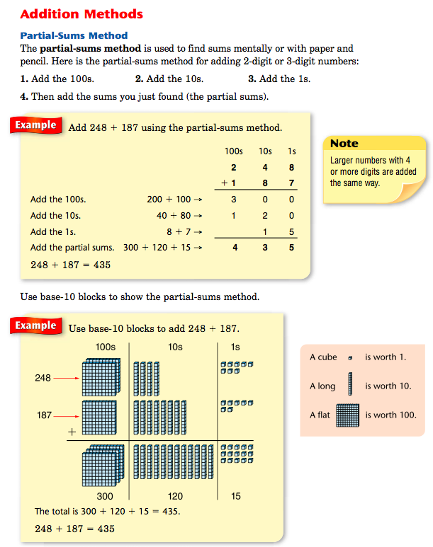 Homework 20122013 Monday September 24th Partial Sums Addition – Partial Sums Addition Worksheets