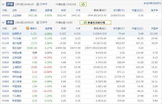 中国株コバンザメ投資ウォッチ銘柄watch20130218