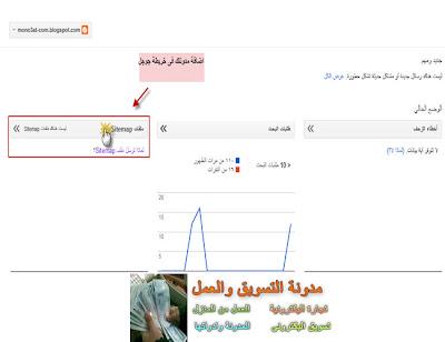 تؤرشف موضوعات مدونتك جوجل too lmanger2.jpg