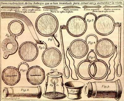 historia y desarrollo de las lentes de contacto: