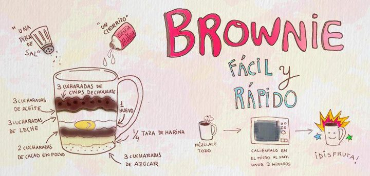 Brownie Instantaneo