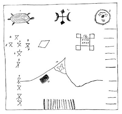 Navajo Indian Symbols