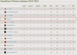Classificació Primera catalana J11
