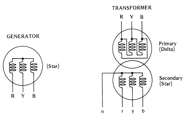Electrical circuit connection
