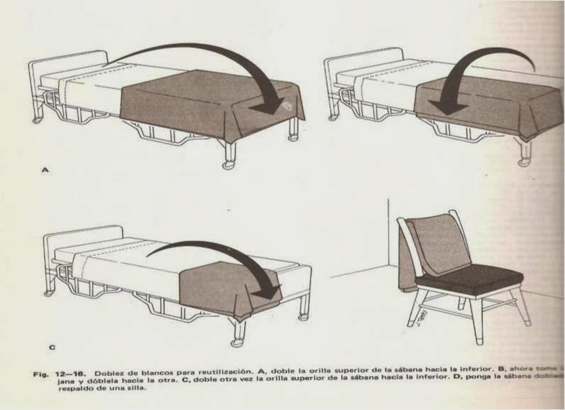 Baño De Regadera Fundamentos De Enfermeria:forma de doblar la ropa de cama