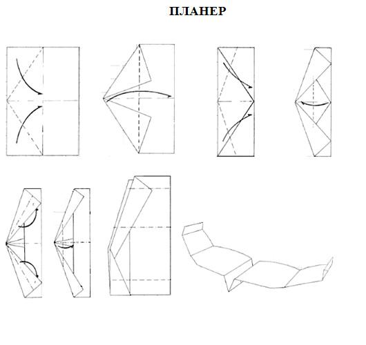 Посмотрев на приведенные ниже схемы.  Это сложная схема бумажного самолета.  Практически все родители знают это и...
