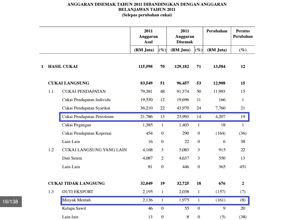 ipp vs tnb Tnb 56% ipp 44% grid installed capacity 22,8025mw grid maximum   crf v ariance fuel v ariance fo r v o r v arian ce + o mi.