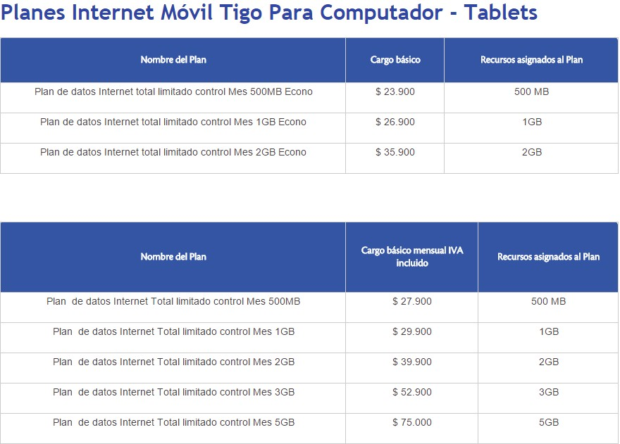 Planes de datos e internet móvil en Colombia Tigo