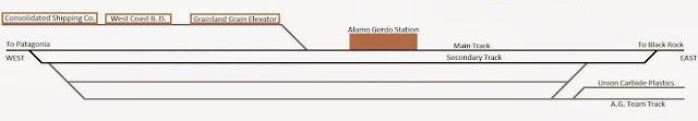 Plano de vías e industrias de Alamo Gordo.