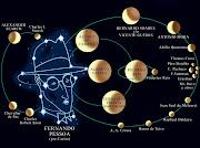 Fernando Pessoa, Plural como o universo. La inmensa herencia literaria de .