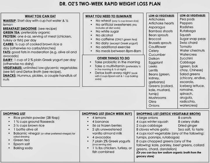 Dr oz two week diet plan one sheet