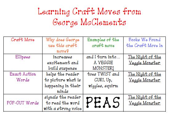 classroom descriptive essay find particular