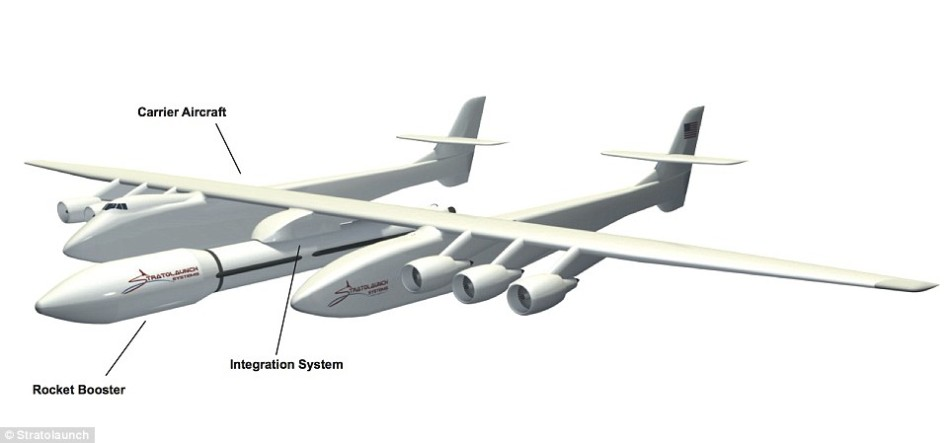 The World's Largest Wingspan 117 M