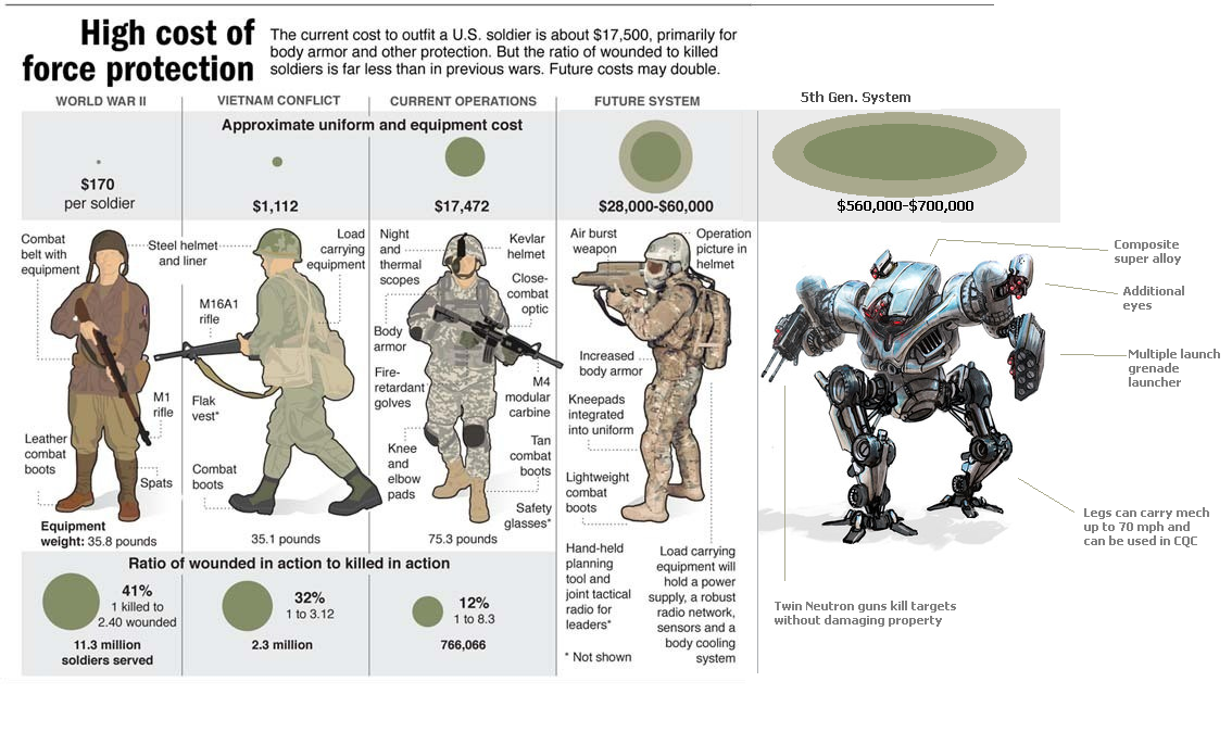 What Are Grunts Wearing In Afghanistan Page 2