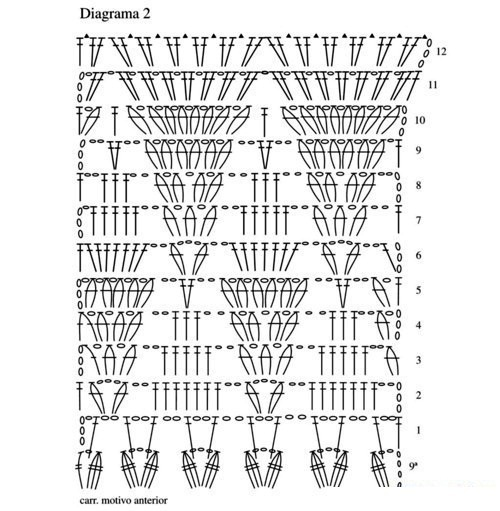 Юбки вязанные крючком схемы и узоры
