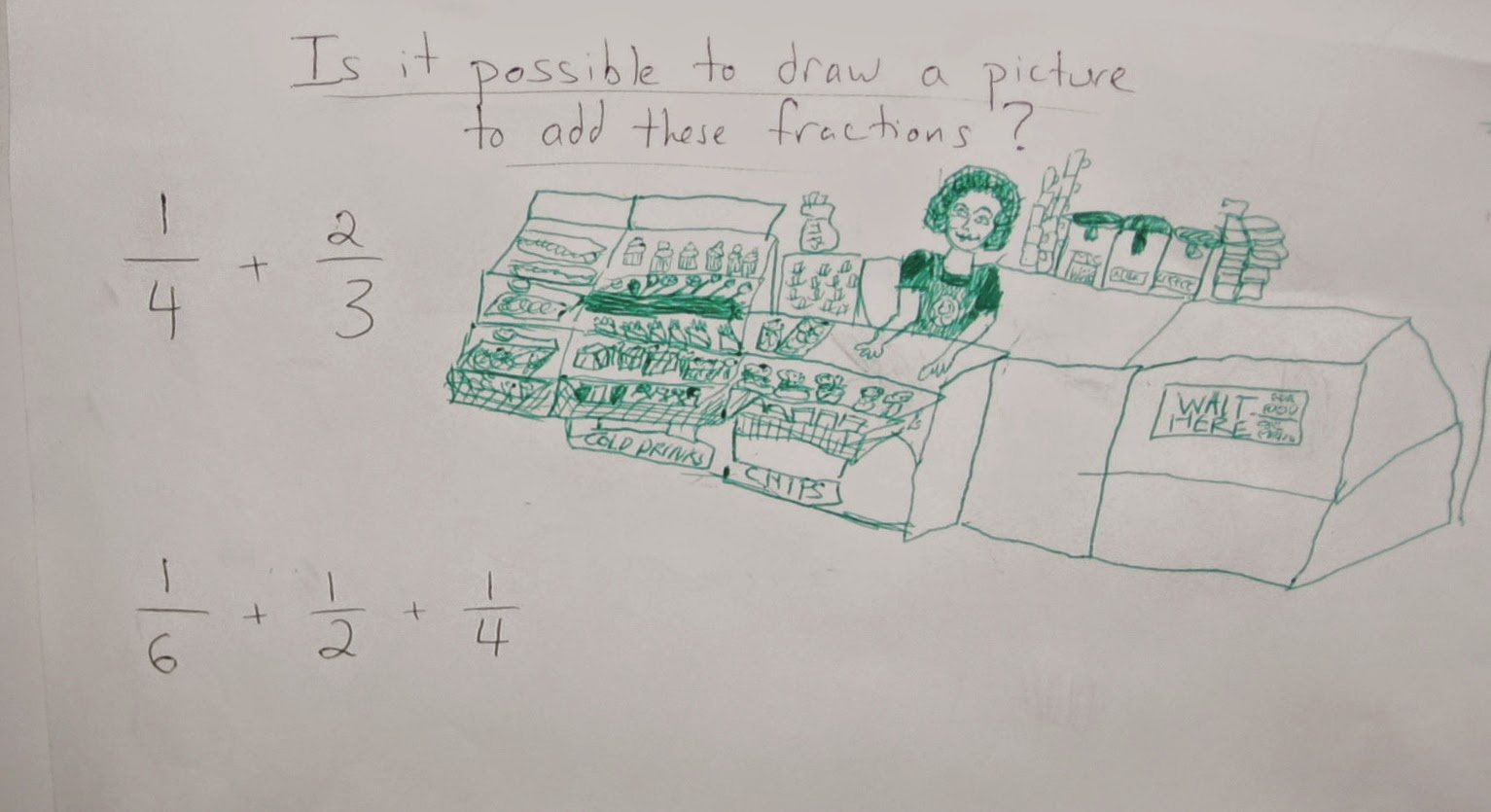 Rational expressions draw a picture is too darn abstract for kids draw a picture is too darn abstract for kids strategies pooptronica