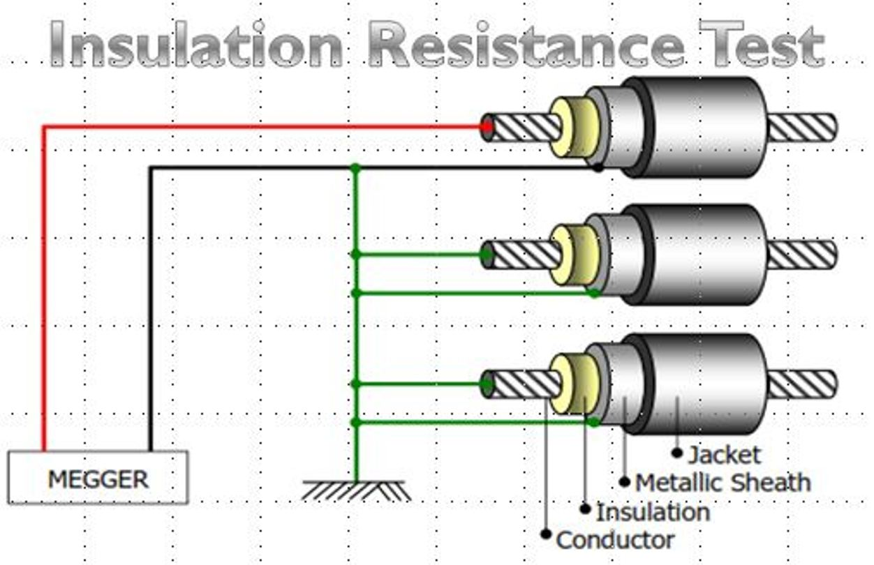 Cable Resistance Tester : Substation low voltage and high cable testing