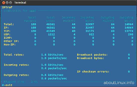 IPTraf network statistics
