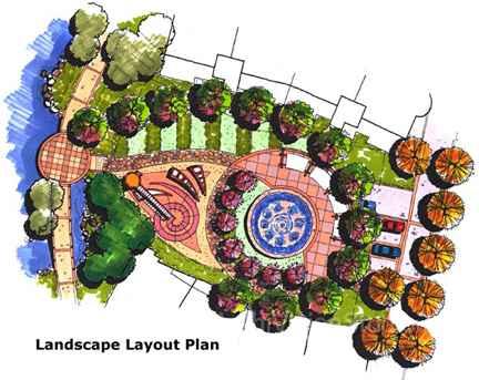 Landscape Layout Design – thorplc.com