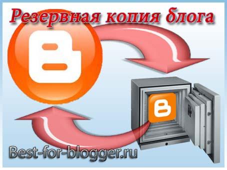 Резервная копия статей блога на Blogger