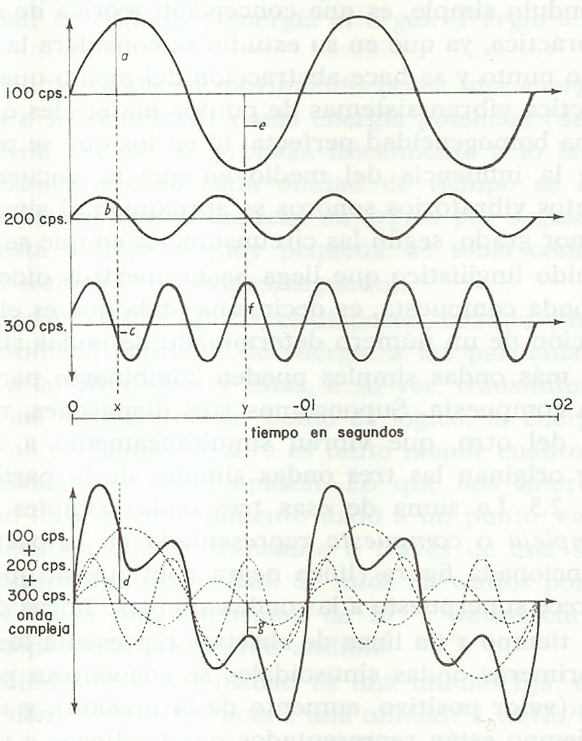 Obstinados navegantes en océanos de incertidumbre: 2012