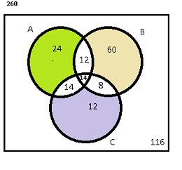 Ejercicios de diagrama venn junio 2015 a u b u cabc a b a c b ca b c a u b u c 649458 28 26 2214144 a260 144116 ccuart Choice Image