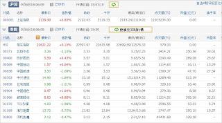中国株コバンザメ投資ウォッチ銘柄watch20130906