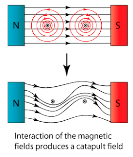 magnet electric motor diagram magnet wiring diagram free
