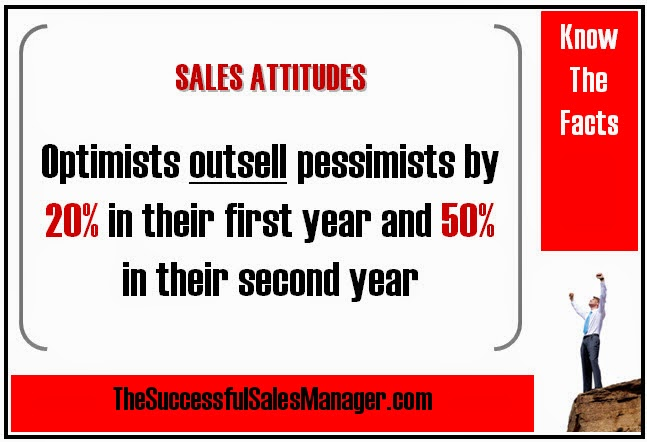 Optimists outsell Pessimists by 50%