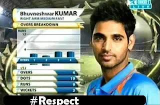 Bhuvaneshwar-Kumar-4-Wickets