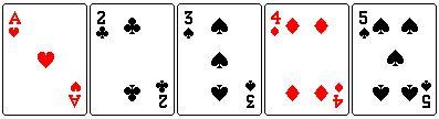 Introducción al Poker - Lo Basico