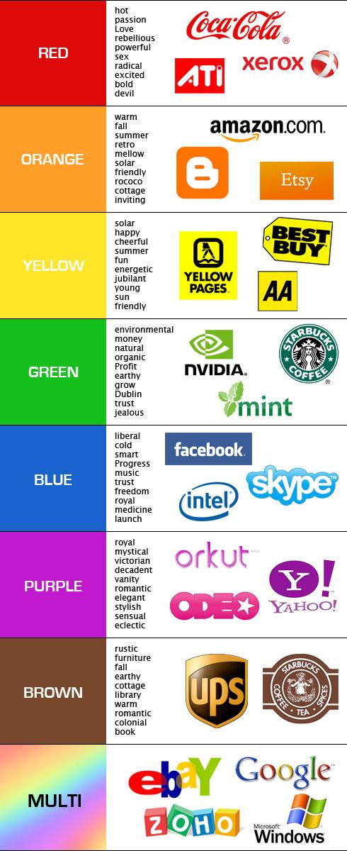 http://3.bp.blogspot.com/-AXQGlJwENuQ/TZHvSKBb1mI/AAAAAAAAD2Q/nlOOMAMCoFE/s1600/brand_colors.jpg