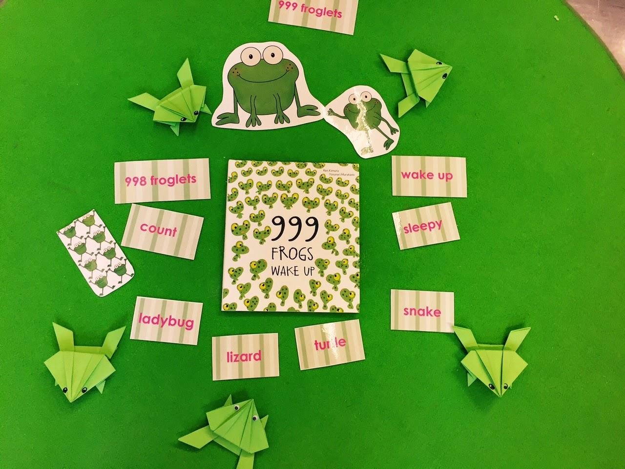 Miss cupcakes loves to teach englisch - Frosch auf englisch ...