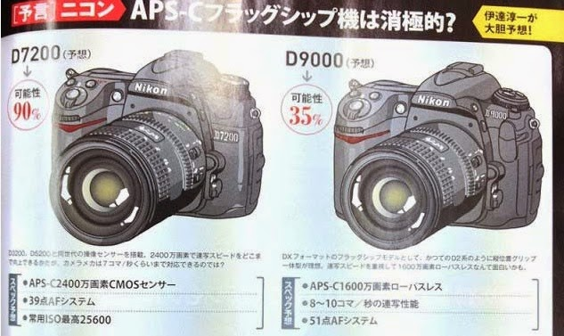 Nikon D7200, Nikon rumors, Nikon D7200 rumors, Photokina Show, Canon vs Nikon, new nikon camera, Nikon DSLR camera