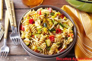 Recette Salade De Pâte aux Légumes