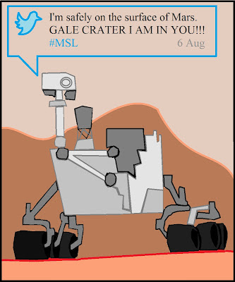 NASA Curiosity Rover tweets from Mars in the Gale Crater