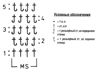 http://www.vyazemsami.ru// Детская шапочка Схема