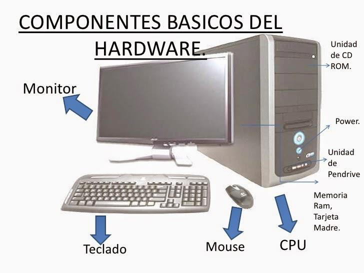 La computadora y sus conceptos 08 10 14 for Elementos de hardware