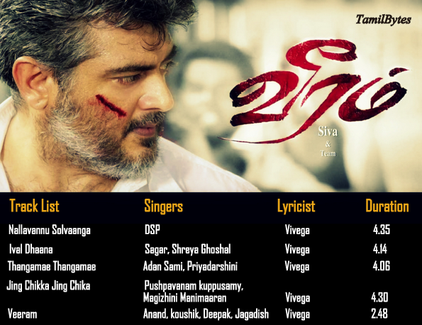 Ajith's Veeram Track list revealed