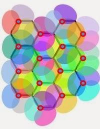 структура сотовой сети